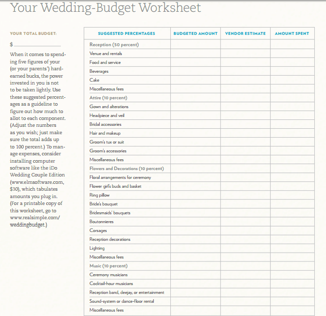 5 wedding budget planning sheet templates free sample templates