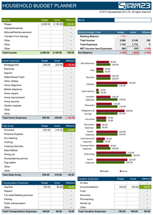 Household Monthly Budget Sheet Template