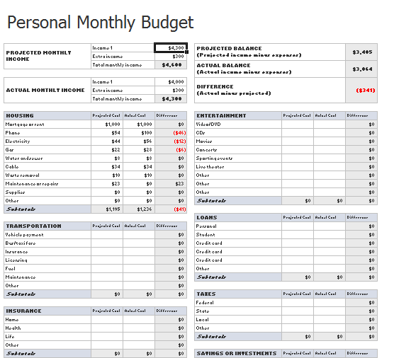 Personal Monthly Budget Sheet Template 41