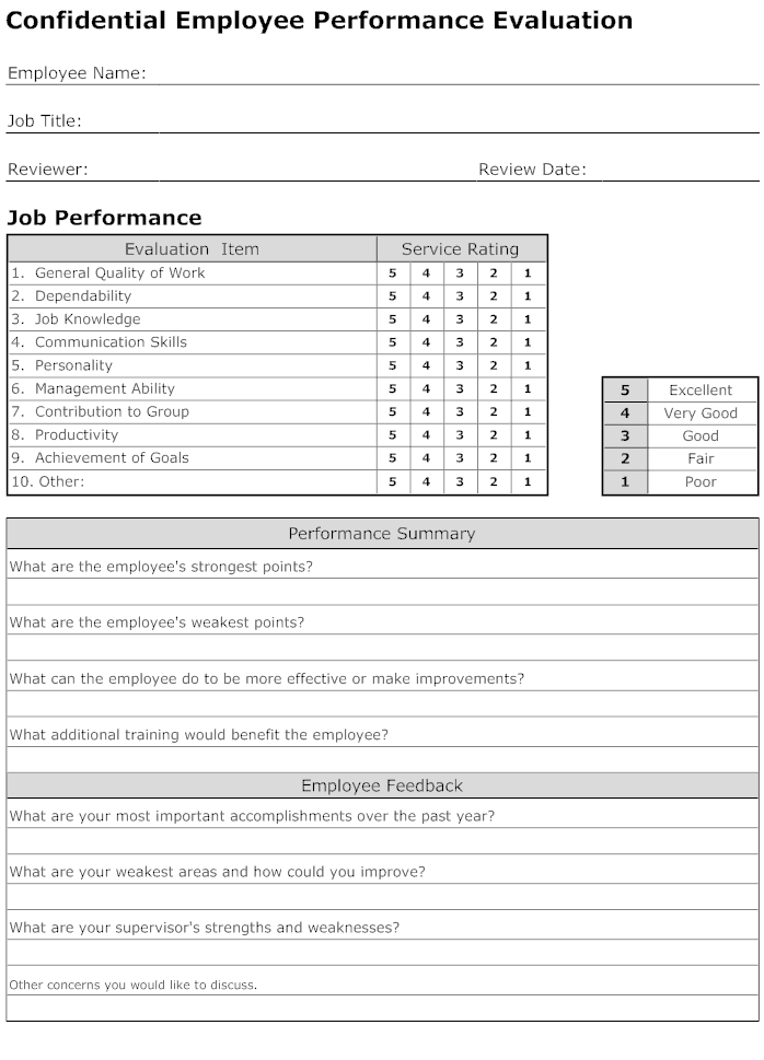 Employee Performance Review Form 111