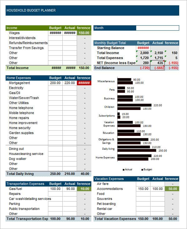 Household Monthly Budget Sheet Template 111