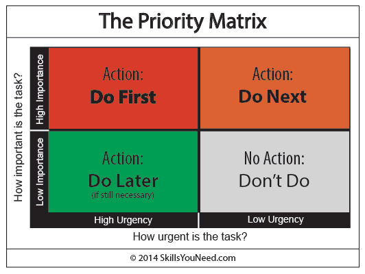 Office Activities Priority Matrix Template 33