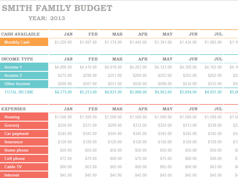 family budget sheet template 111