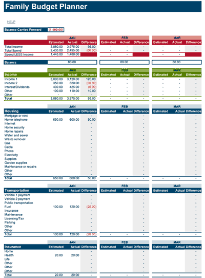family budget sheet template 555